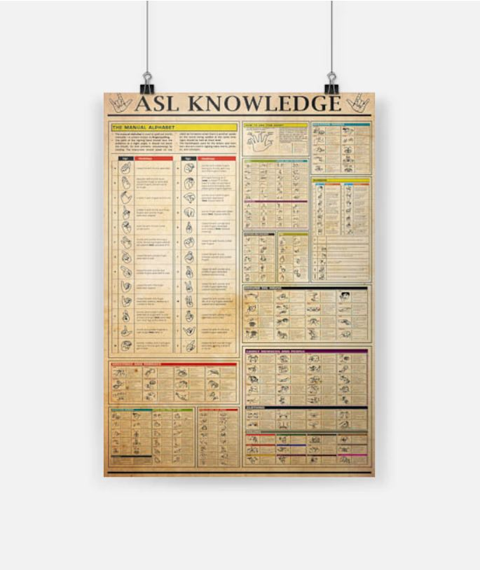Asl knowledge hot poster