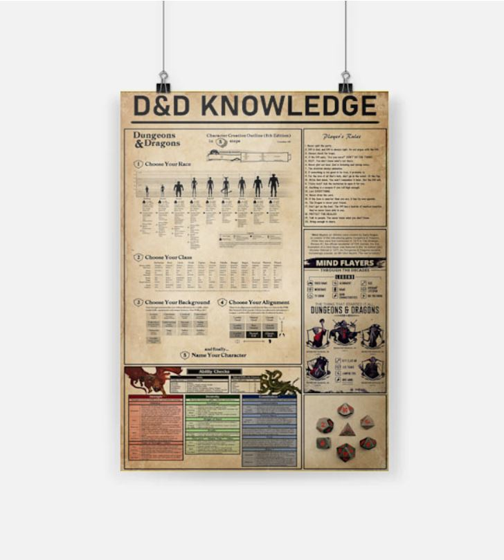 Dungeons and dragons knowledge cool poster