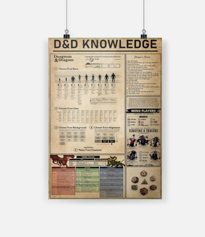 Dungeons and dragons knowledge hot poster