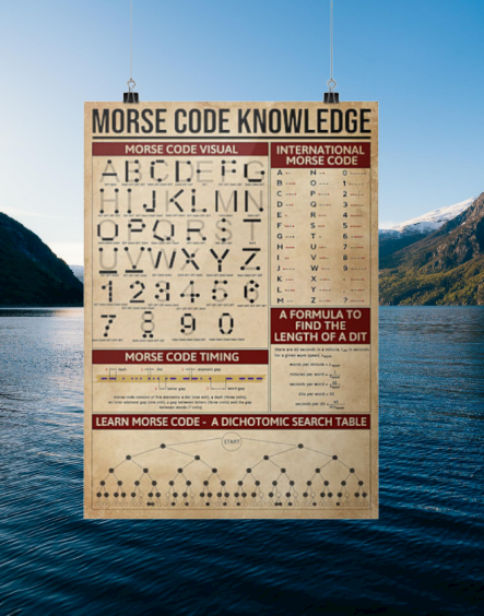 Morse code knowledge hot poster