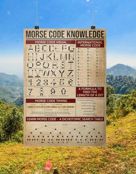 Morse code knowledge poster