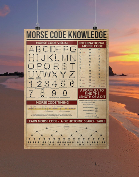 Morse code knowledge posters
