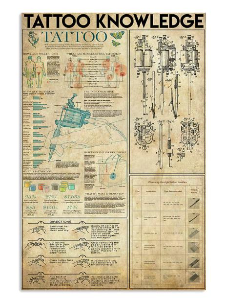 Tattoo knowledge poster