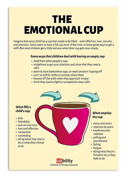 The emotional cup poster