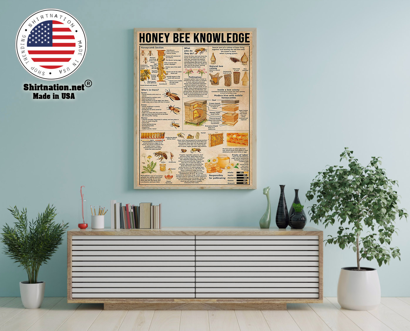 Honey bee knowledge poster 12